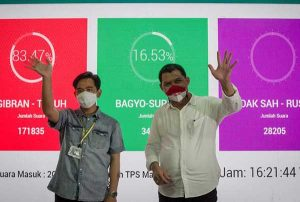 Surat Pengajuan Pelantikan Gibran-Teguh Sudah Diajukan ke Mendagri Tito Karnavian