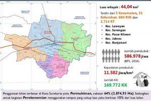 Soal Pemekaran Tiga Wilayah di Solo, Tinggal Tunggu Pengesahan Pemprov Jateng